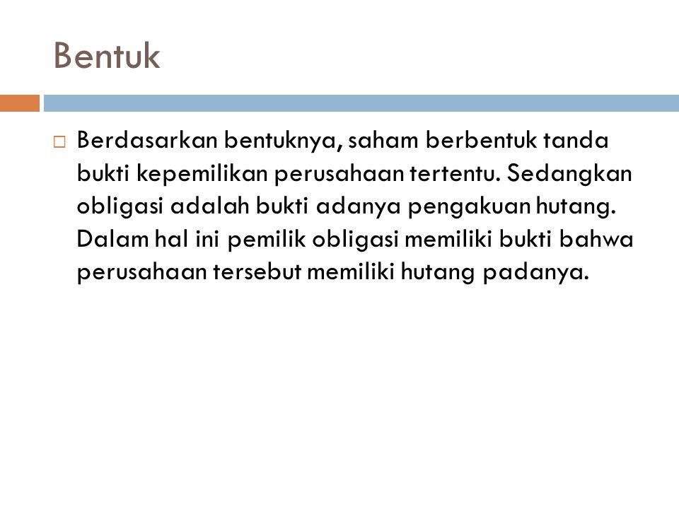 Produk-Produk Pasar Modal Syariah (Selain Saham dan Obligasi Syariah) Jakarta Islamic Index (JII) JII pertama kali diluncurkan oleh BEI (pada saat itu masih bernama Bursa Efek Jakarta) bekerjasama dengan PT Danareksa Investment Management pada tanggal 3 Juli 2000.