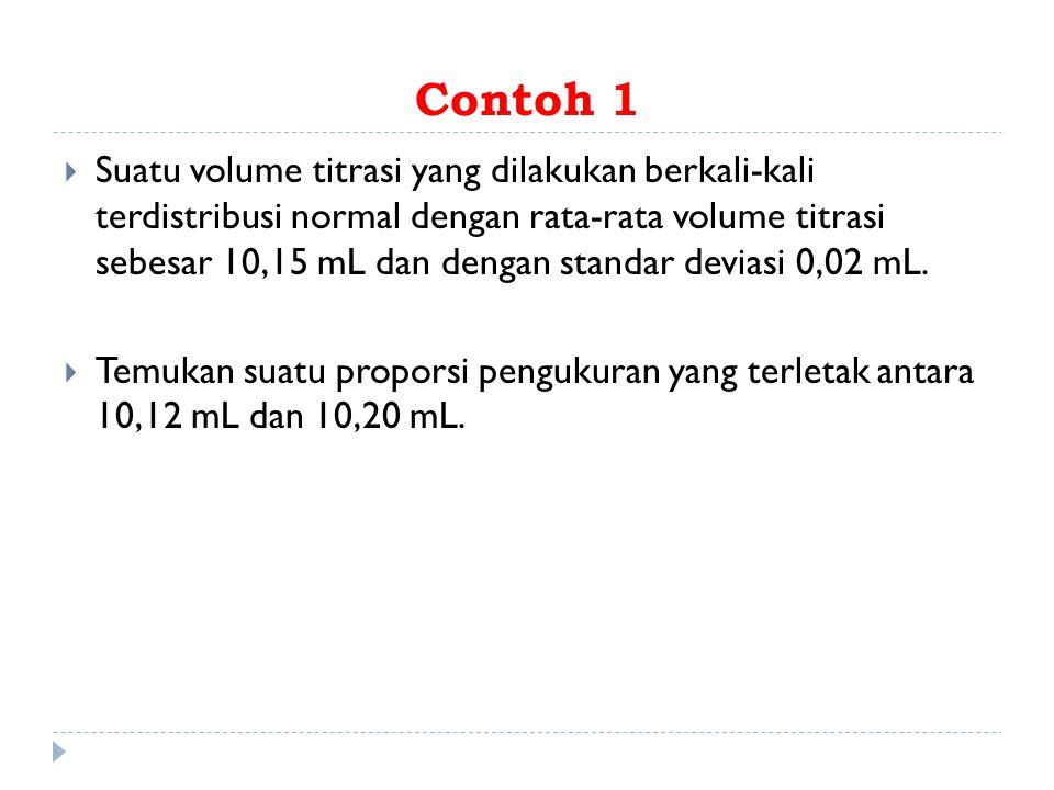 Contoh 1  Suatu volume titrasi yang dilakukan berkali-kali terdistribusi normal dengan rata-rata volume titrasi sebesar 10,15 mL dan dengan standar d