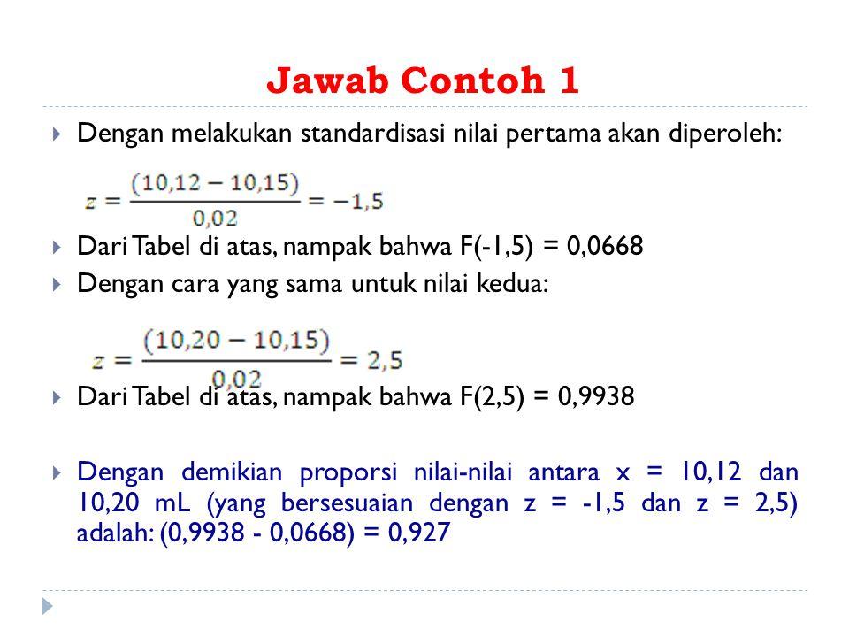 Jawab Contoh 1  Dengan melakukan standardisasi nilai pertama akan diperoleh:  Dari Tabel di atas, nampak bahwa F(-1,5) = 0,0668  Dengan cara yang s