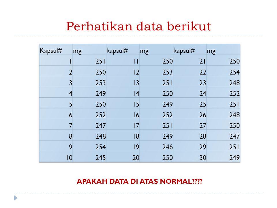 Perhatikan data berikut APAKAH DATA DI ATAS NORMAL????