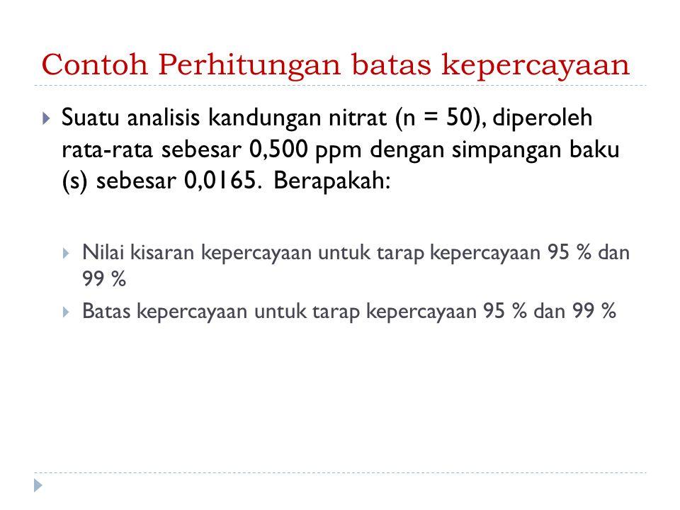 Contoh Perhitungan batas kepercayaan  Suatu analisis kandungan nitrat (n = 50), diperoleh rata-rata sebesar 0,500 ppm dengan simpangan baku (s) sebes