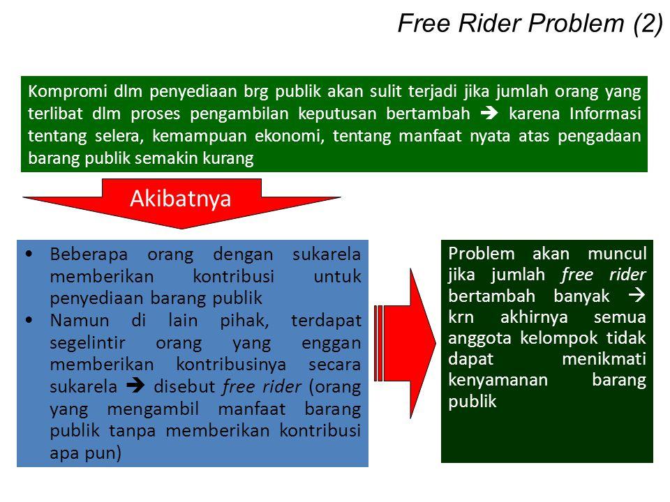 Problem akan muncul jika jumlah free rider bertambah banyak  krn akhirnya semua anggota kelompok tidak dapat menikmati kenyamanan barang publik Free