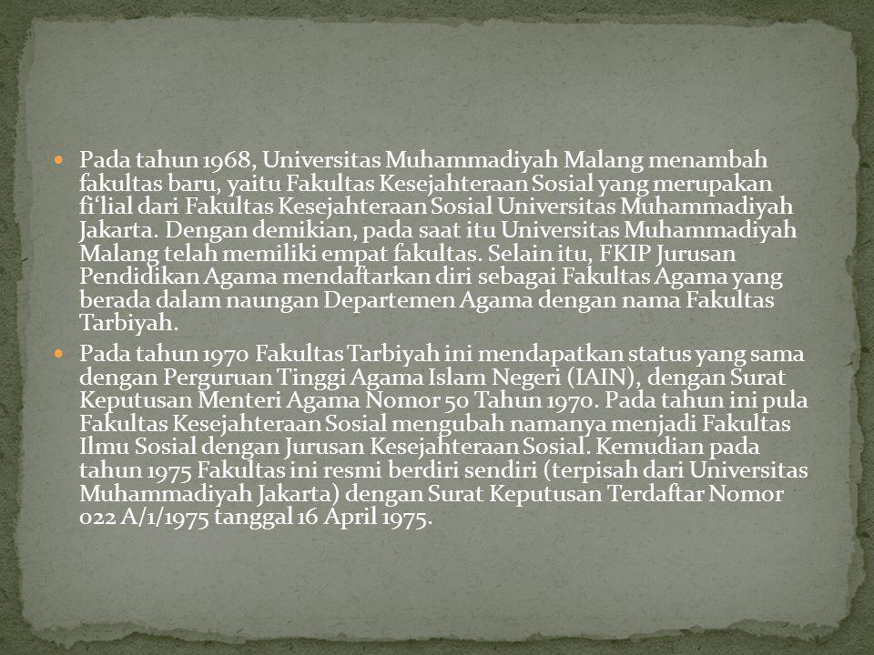  Pada tahun 1968, Universitas Muhammadiyah Malang menambah fakultas baru, yaitu Fakultas Kesejahteraan Sosial yang merupakan fi'lial dari Fakultas Kesejahteraan Sosial Universitas Muhammadiyah Jakarta.