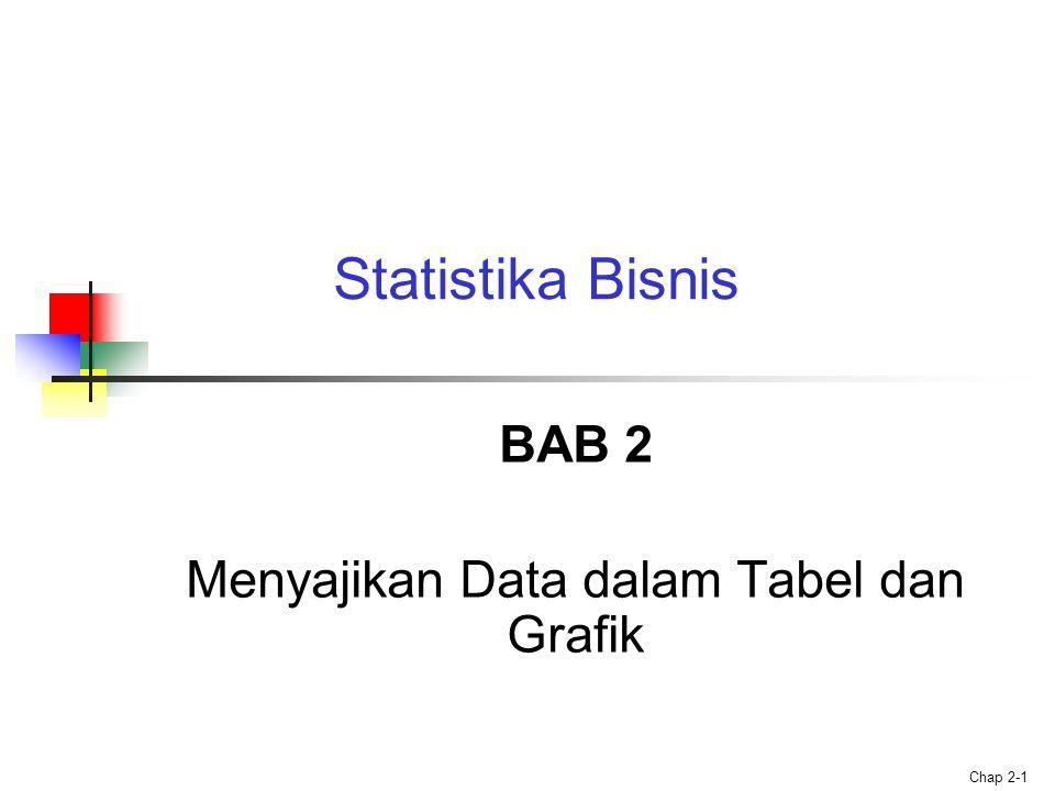 Chap 2-1 BAB 2 Menyajikan Data dalam Tabel dan Grafik Statistika Bisnis