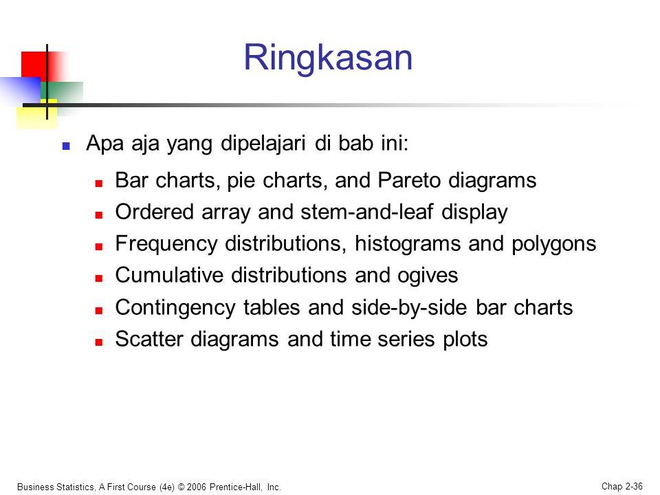 Business Statistics, A First Course (4e) © 2006 Prentice-Hall, Inc.