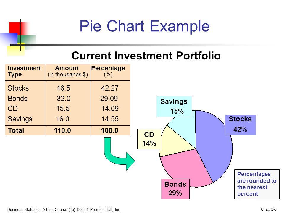 Business Statistics, A First Course (4e) © 2006 Prentice-Hall, Inc. Chap 2-40 Terima Kasih