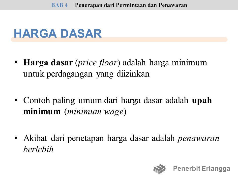HARGA DASAR • Harga dasar (price floor) adalah harga minimum untuk perdagangan yang diizinkan • Contoh paling umum dari harga dasar adalah upah minimu