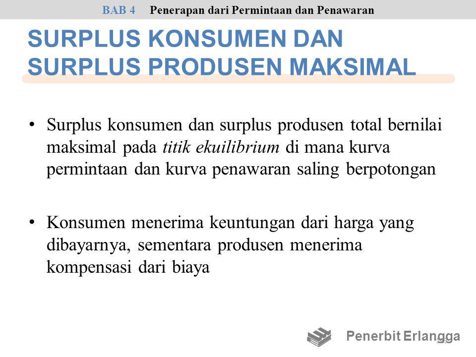 SURPLUS KONSUMEN DAN SURPLUS PRODUSEN MAKSIMAL • Surplus konsumen dan surplus produsen total bernilai maksimal pada titik ekuilibrium di mana kurva pe