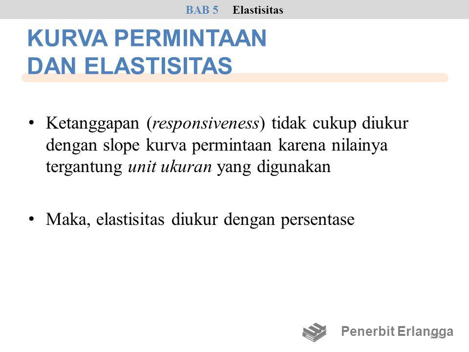 KURVA PERMINTAAN DAN ELASTISITAS • Ketanggapan (responsiveness) tidak cukup diukur dengan slope kurva permintaan karena nilainya tergantung unit ukura