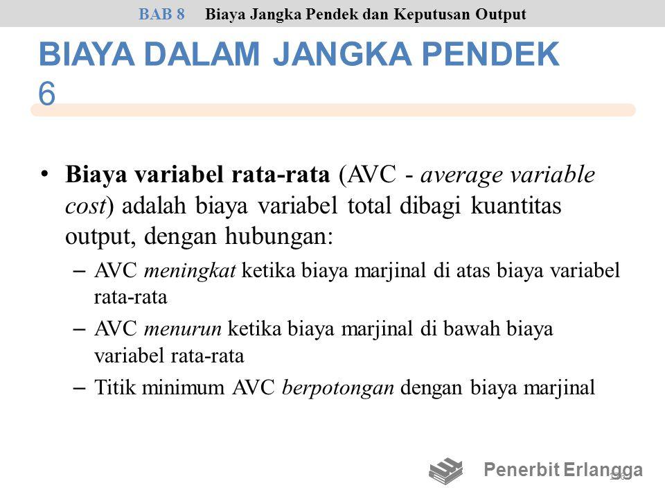 BIAYA DALAM JANGKA PENDEK 6 • Biaya variabel rata-rata (AVC - average variable cost) adalah biaya variabel total dibagi kuantitas output, dengan hubun