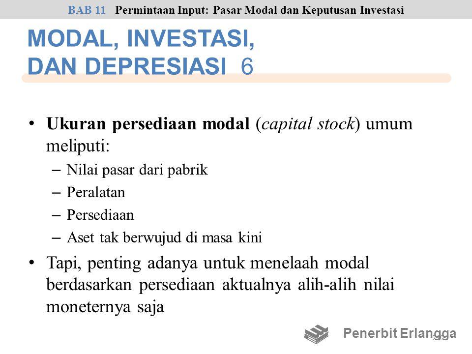 MODAL, INVESTASI, DAN DEPRESIASI 6 • Ukuran persediaan modal (capital stock) umum meliputi: – Nilai pasar dari pabrik – Peralatan – Persediaan – Aset