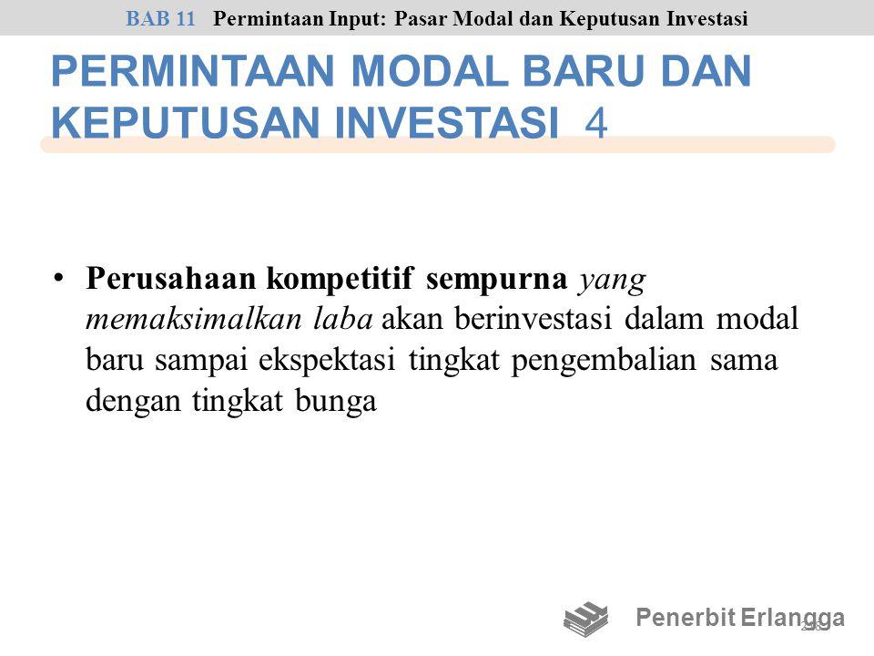 PERMINTAAN MODAL BARU DAN KEPUTUSAN INVESTASI 4 • Perusahaan kompetitif sempurna yang memaksimalkan laba akan berinvestasi dalam modal baru sampai eks