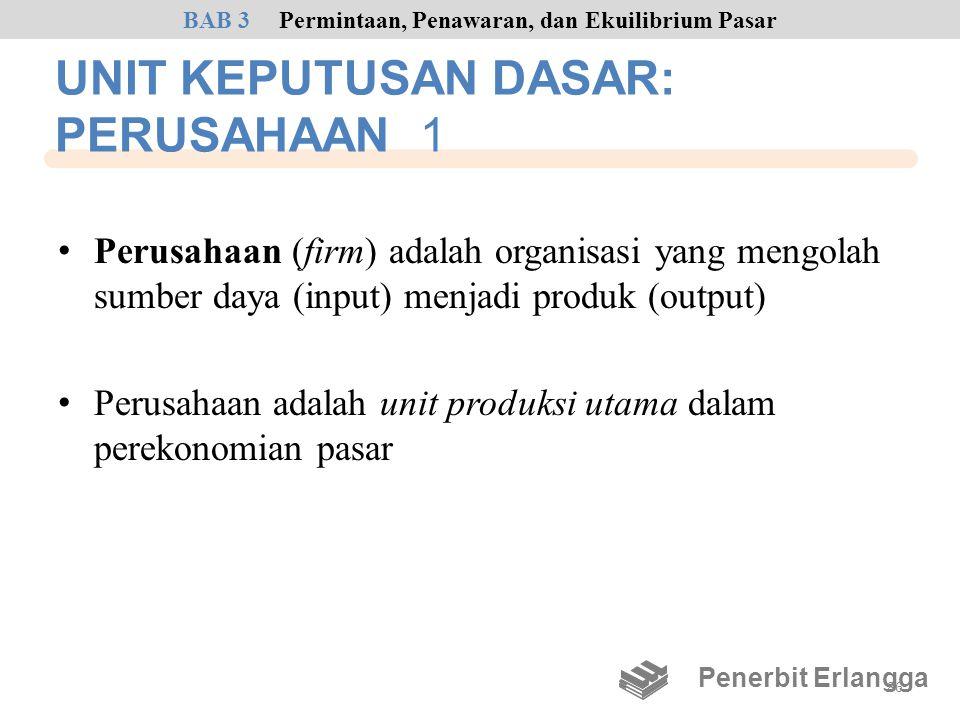 UNIT KEPUTUSAN DASAR: PERUSAHAAN 1 • Perusahaan (firm) adalah organisasi yang mengolah sumber daya (input) menjadi produk (output) • Perusahaan adalah