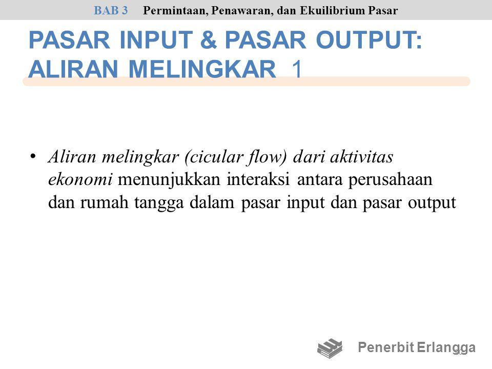 PASAR INPUT & PASAR OUTPUT: ALIRAN MELINGKAR 1 • Aliran melingkar (cicular flow) dari aktivitas ekonomi menunjukkan interaksi antara perusahaan dan ru