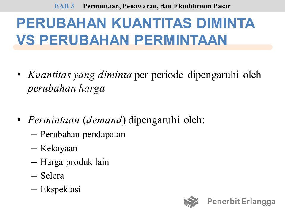 PERUBAHAN KUANTITAS DIMINTA VS PERUBAHAN PERMINTAAN • Kuantitas yang diminta per periode dipengaruhi oleh perubahan harga • Permintaan (demand) dipeng