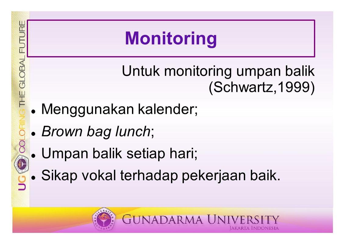 Monitoring Untuk monitoring umpan balik (Schwartz,1999)  Menggunakan kalender;  Brown bag lunch;  Umpan balik setiap hari;  Sikap vokal terhadap pekerjaan baik.