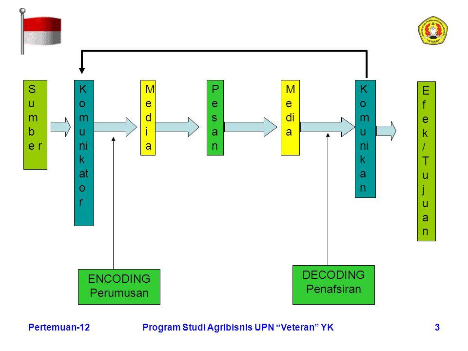 """3Pertemuan-12Program Studi Agribisnis UPN """"Veteran"""" YK S u m b e r K o m u ni k at o r MediaMedia M e di a PesanPesan K o m u ni k a n Efek/TujuanEfek"""