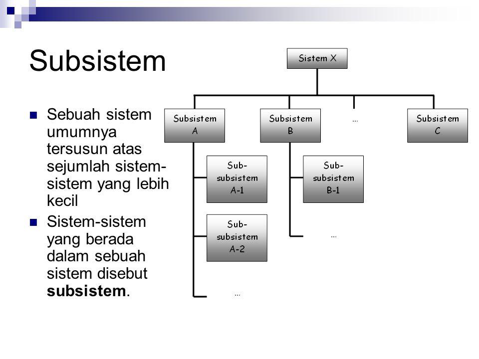 Subsistem  Sebuah sistem umumnya tersusun atas sejumlah sistem- sistem yang lebih kecil  Sistem-sistem yang berada dalam sebuah sistem disebut subsi
