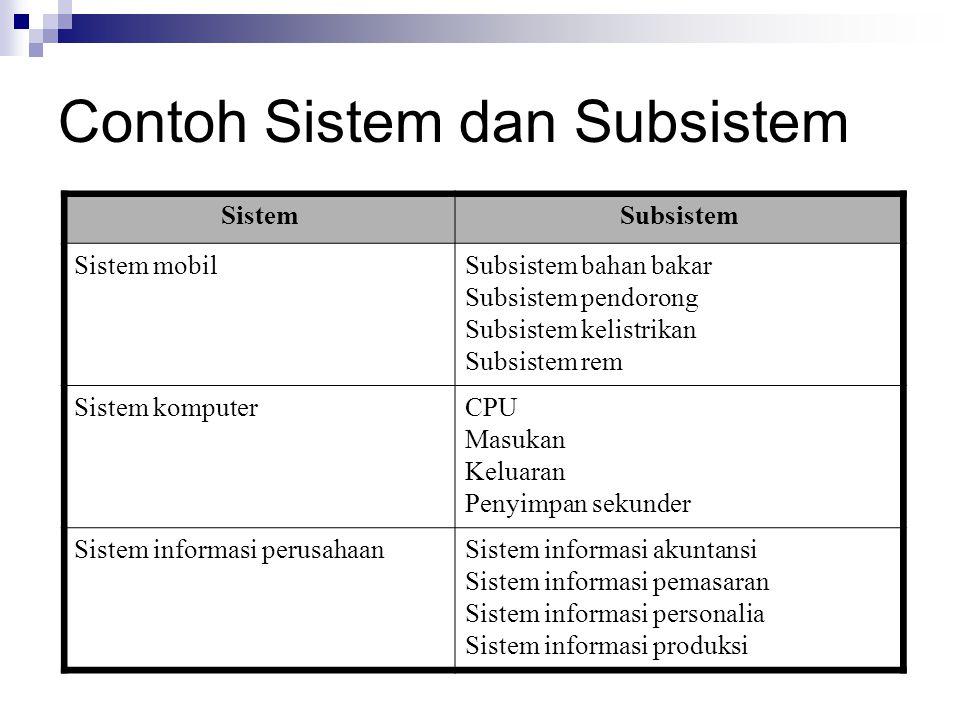 Contoh Sistem dan Subsistem SistemSubsistem Sistem mobilSubsistem bahan bakar Subsistem pendorong Subsistem kelistrikan Subsistem rem Sistem komputerC