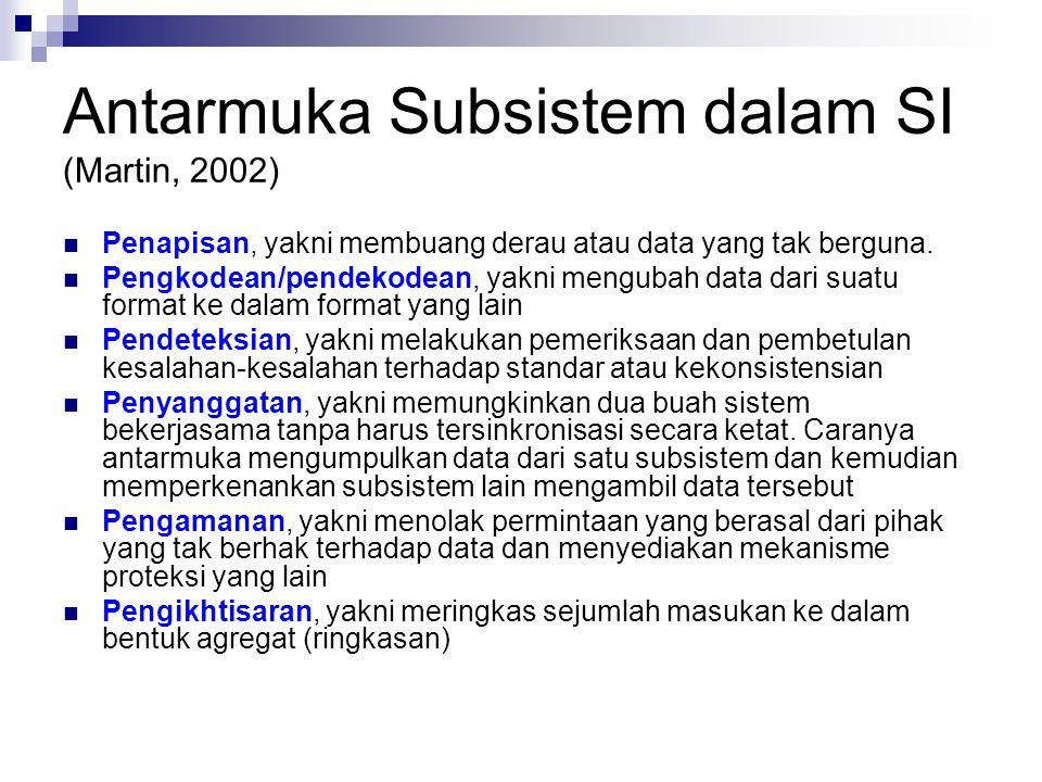 Antarmuka Subsistem dalam SI (Martin, 2002)  Penapisan, yakni membuang derau atau data yang tak berguna.  Pengkodean/pendekodean, yakni mengubah dat