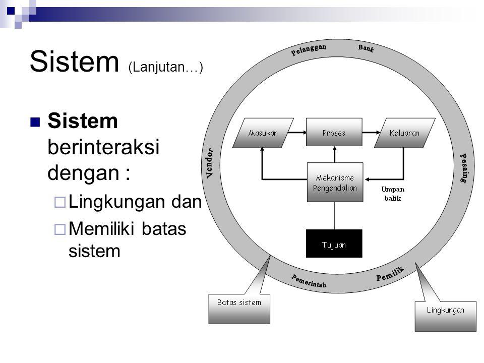 Sistem (Lanjutan…)  Sistem berinteraksi dengan :  Lingkungan dan  Memiliki batas sistem