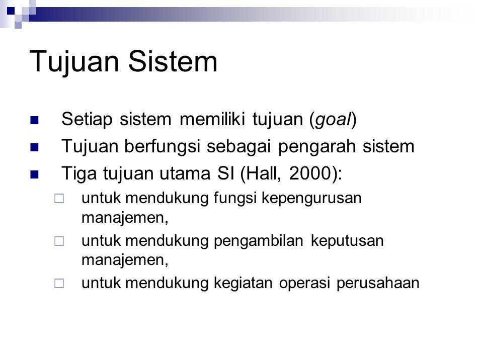 Tujuan Sistem  Setiap sistem memiliki tujuan (goal)  Tujuan berfungsi sebagai pengarah sistem  Tiga tujuan utama SI (Hall, 2000):  untuk mendukung