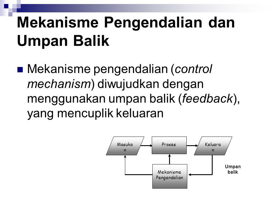 Mekanisme Pengendalian dan Umpan Balik  Mekanisme pengendalian (control mechanism) diwujudkan dengan menggunakan umpan balik (feedback), yang mencupl