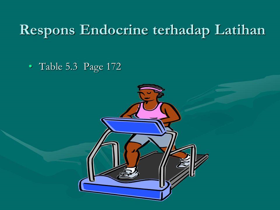 Kelenjar Endocrin •Gonads (Kelenjar Kelamin) –testes (testosteron) = Karakteristik seksual •Perkembangan dan maturitas otot –ovarium (estrogen) = Kara