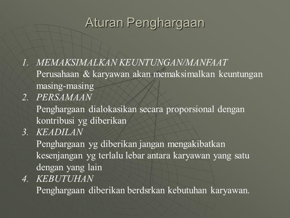 SISTEM PENGHARGAAN ORGANISASI ADA 2 JENIS PENGHARGAAN 1.PENGHARGAAN EKSTRINSIK Yaitu imbalan berupa uang, materi dan sosial (pujian dan pengakuan dari