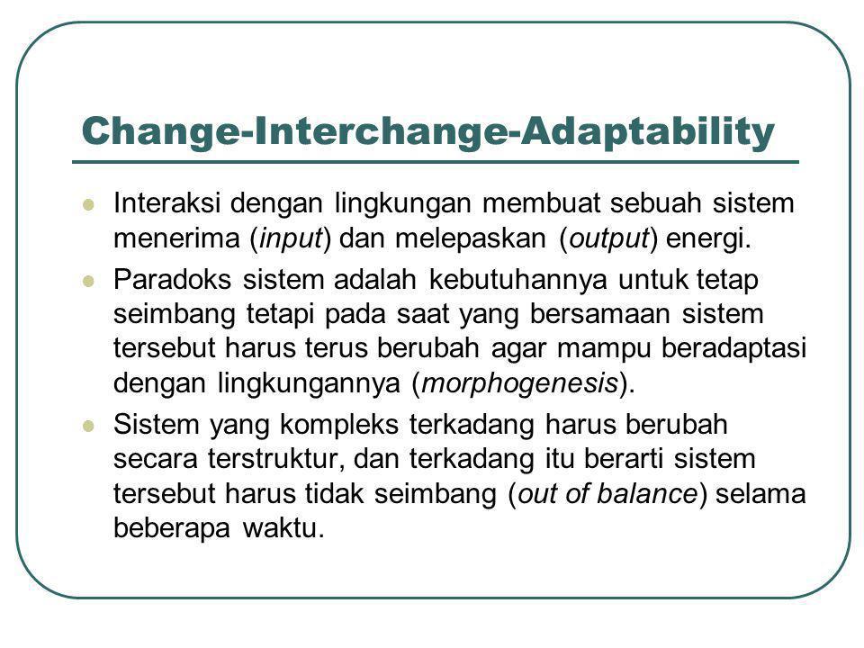 Change-Interchange-Adaptability  Interaksi dengan lingkungan membuat sebuah sistem menerima (input) dan melepaskan (output) energi.