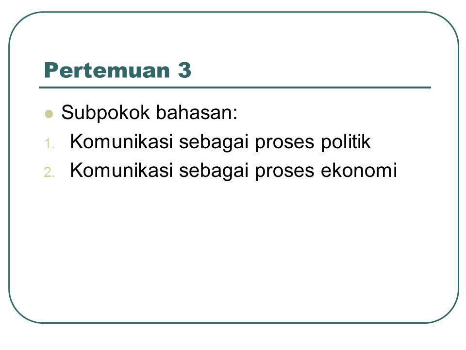 Pertemuan 3  Subpokok bahasan: 1.Komunikasi sebagai proses politik 2.