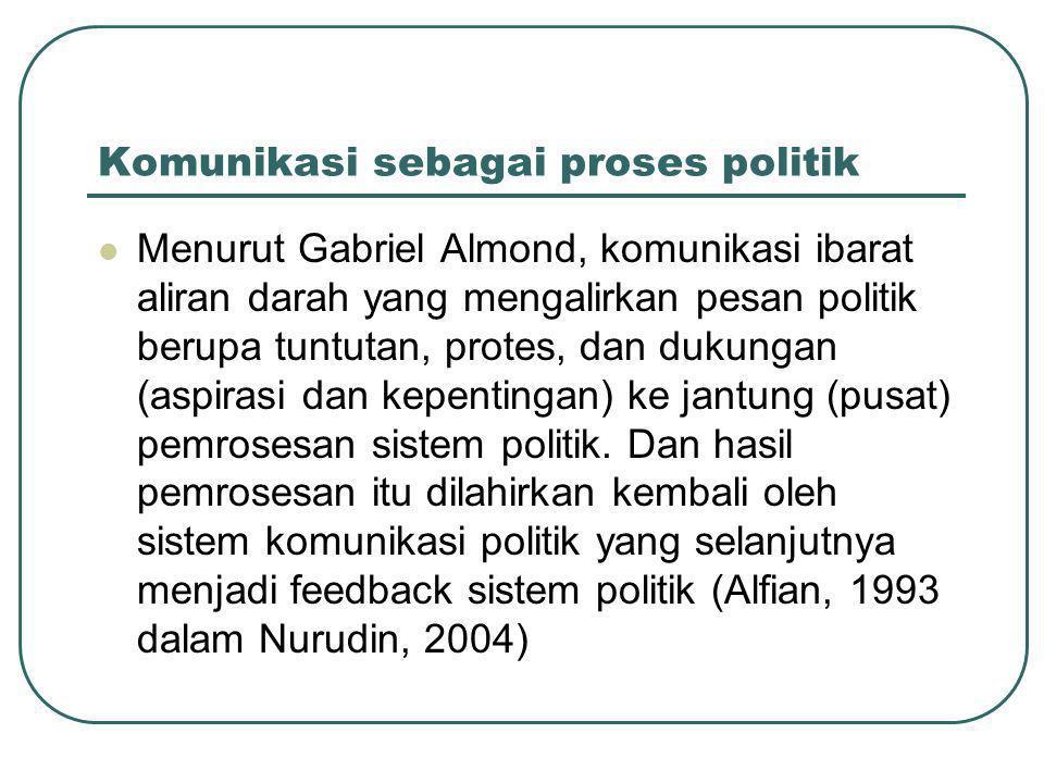 Komunikasi sebagai proses politik  Menurut Gabriel Almond, komunikasi ibarat aliran darah yang mengalirkan pesan politik berupa tuntutan, protes, dan dukungan (aspirasi dan kepentingan) ke jantung (pusat) pemrosesan sistem politik.