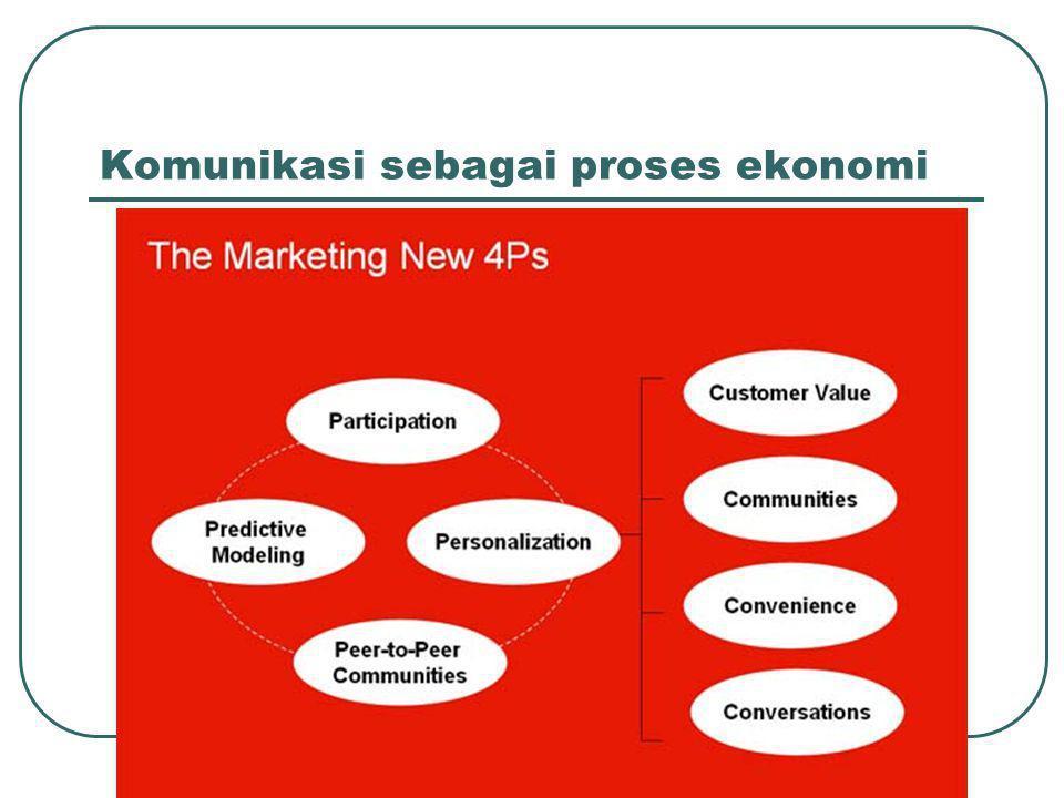 Komunikasi sebagai proses ekonomi