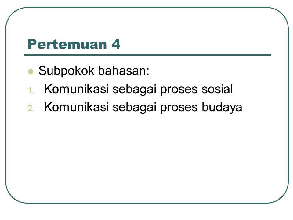 Pertemuan 4  Subpokok bahasan: 1.Komunikasi sebagai proses sosial 2.