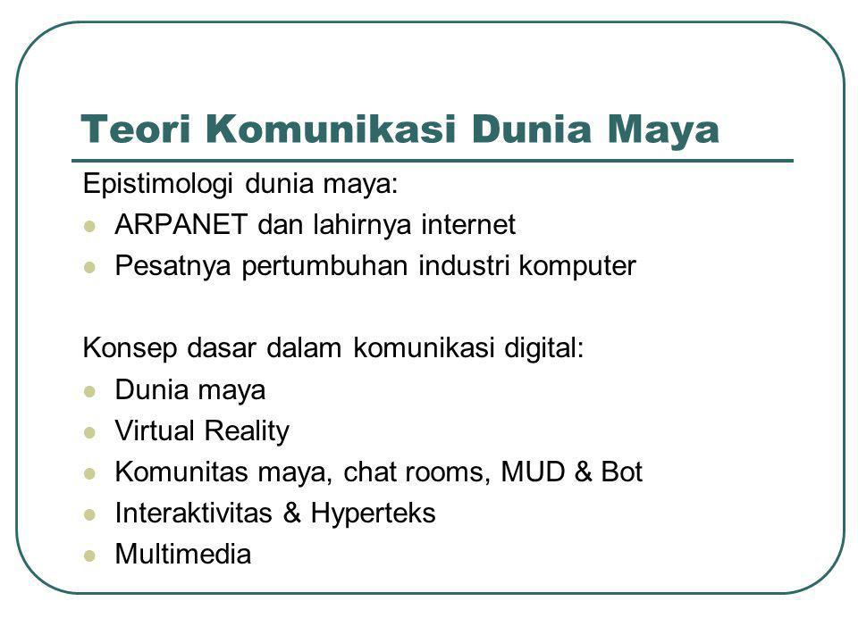 Teori Komunikasi Dunia Maya  Teori Agenda setting  Teori Uses and gratification  Teori difusi inovasi  Digital divide  Media credibility  New media theory