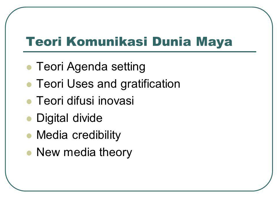 Riset pada komunikasi dunia maya  Mediamorfosis  Riset multimedia  Interface studies  Internet addiction studies  Computer-mediated communication