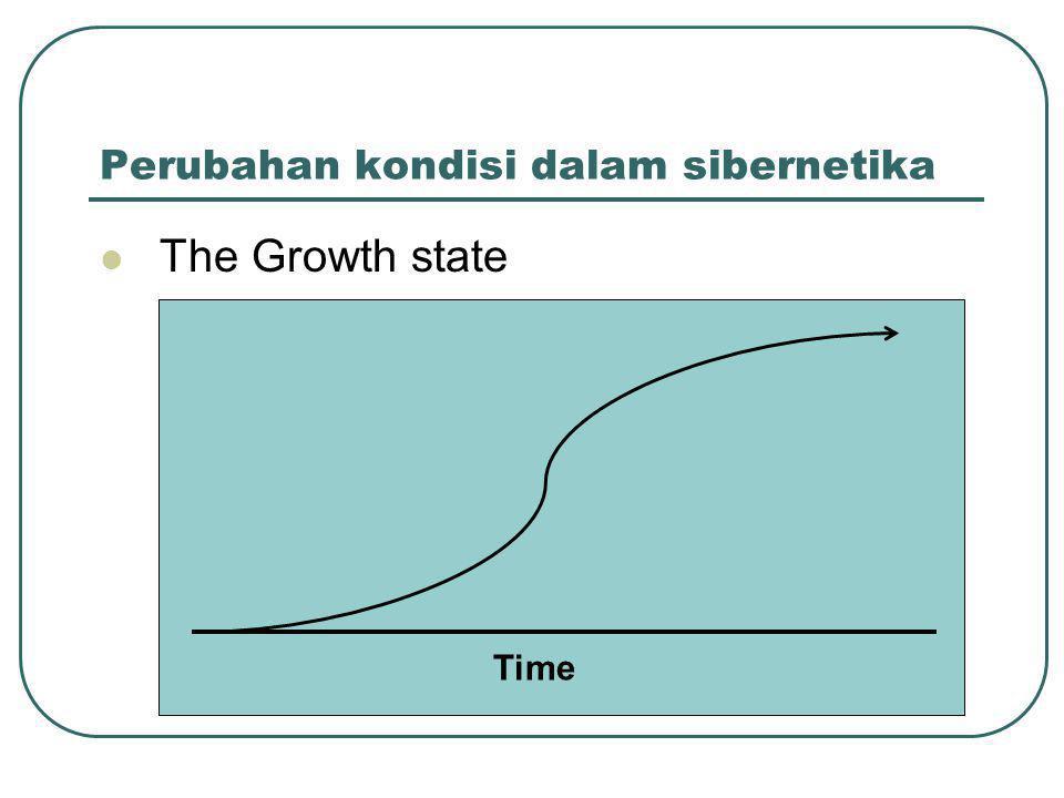 Perubahan kondisi dalam sibernetika  The Growth state Time
