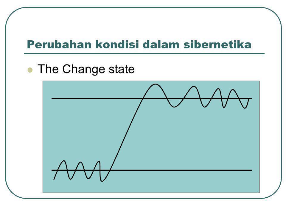 Perubahan kondisi dalam sibernetika  The Change state