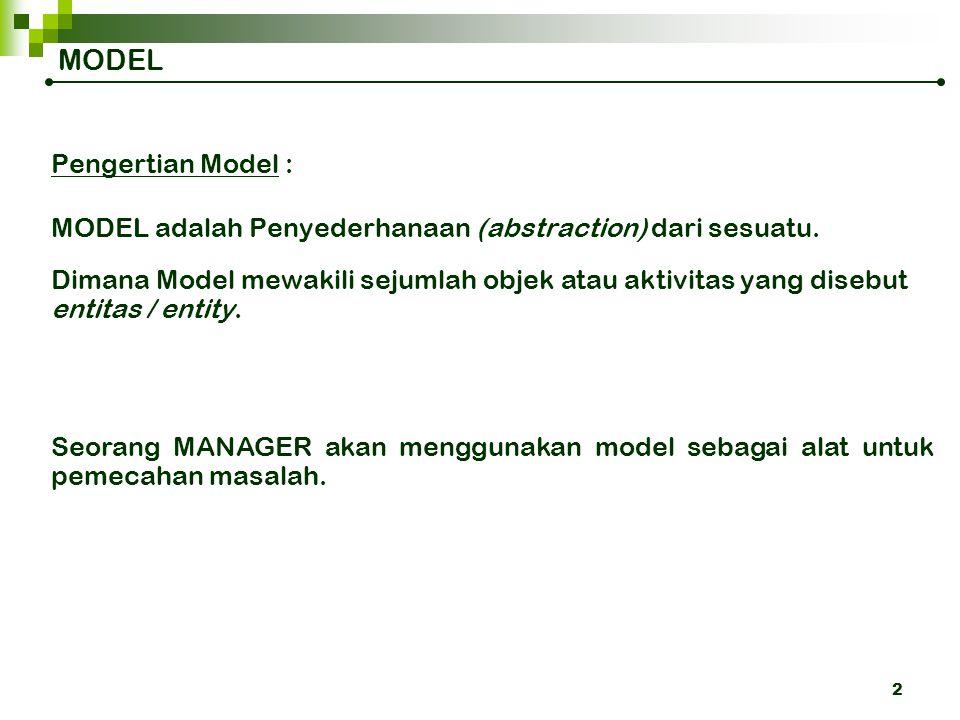 1 MODEL SISTEM UMUM PERUSAHAAN MODEL SISTEM UMUM PERUSAHAAN Mata Kuliah:Sistem Informasi Manajemen Semester / T.A.:III / 2009 - 2010 SKS:4 SKS Pertemu