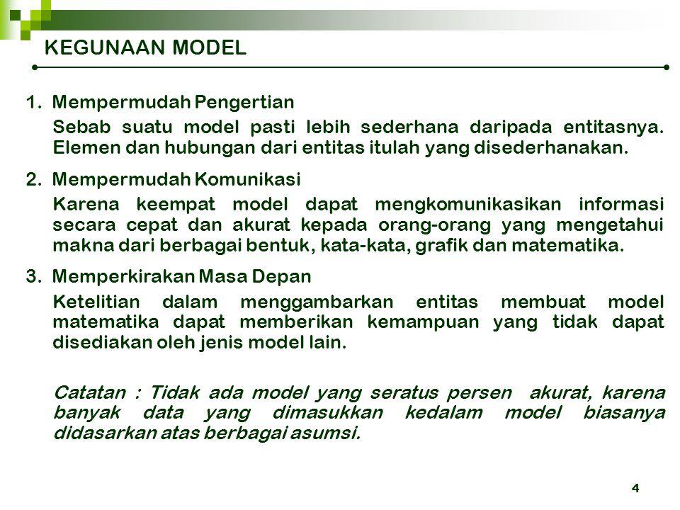 3 JENIS MODEL Ada 4 Jenis Model Dasar : 1. Model Fisik Penggambaran entitas dalam bentuk tiga dimensi, melalui rancangan fisik. 2. Model Naratif Mengg