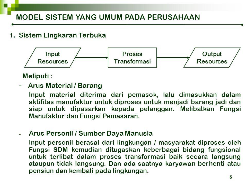 4 KEGUNAAN MODEL 1.
