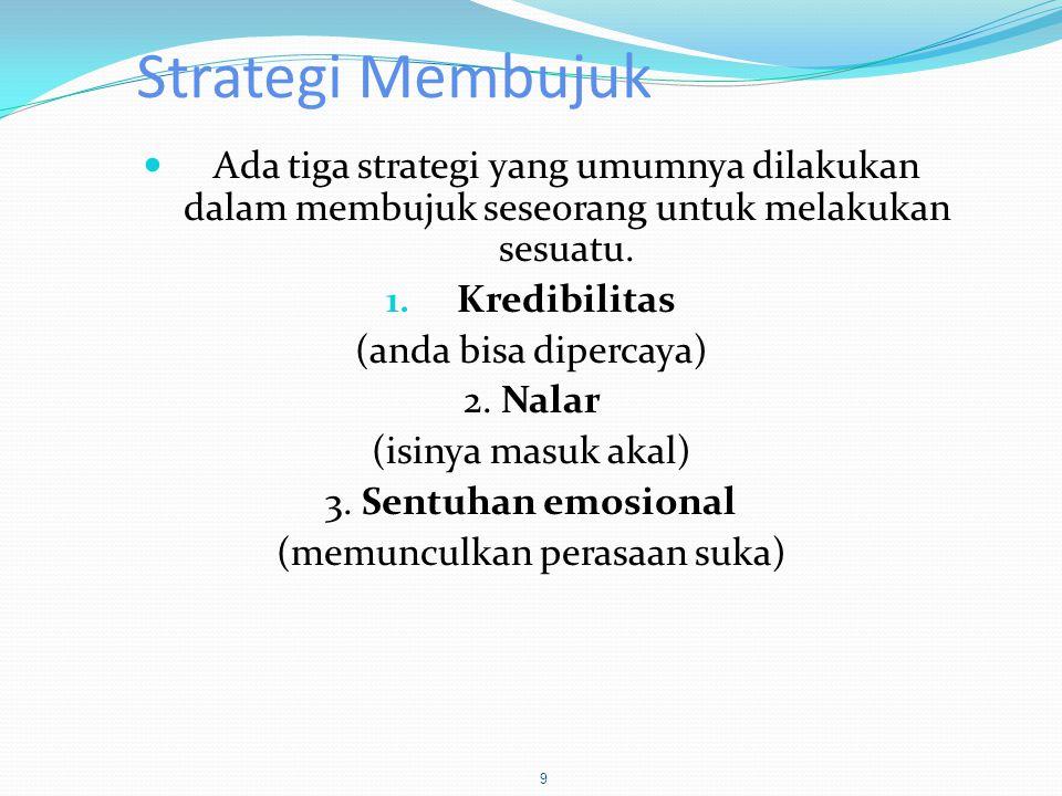 Strategi Membujuk  Ada tiga strategi yang umumnya dilakukan dalam membujuk seseorang untuk melakukan sesuatu. 1. Kredibilitas (anda bisa dipercaya) 2