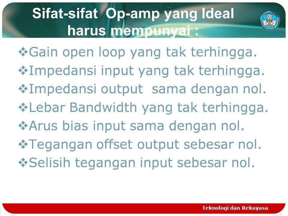 Sifat-sifat Op-amp yang Ideal harus mempunyai :  Gain open loop yang tak terhingga.  Impedansi input yang tak terhingga.  Impedansi output sama den