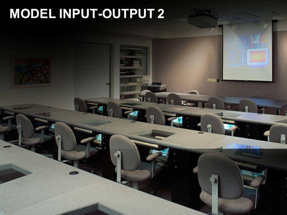 MODEL INPUT-OUTPUT 2