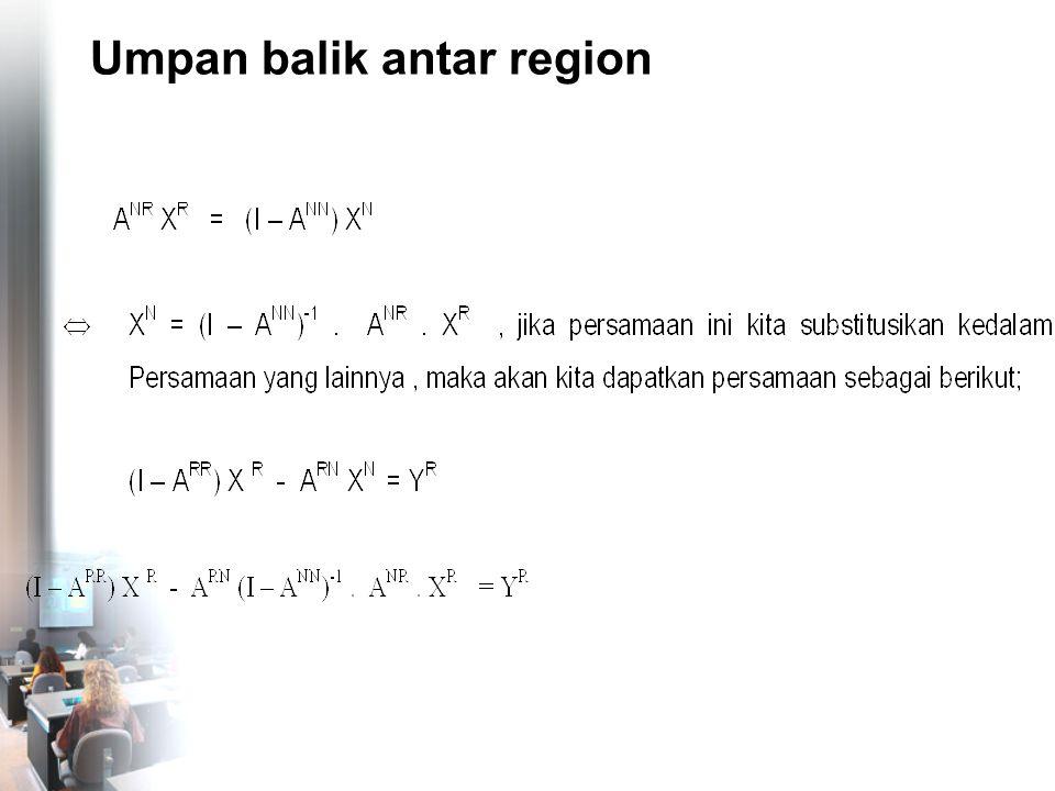 Umpan balik antar region