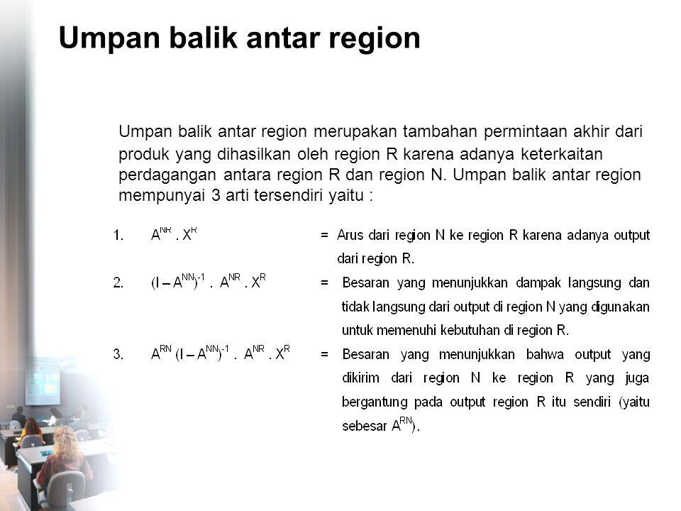 Umpan balik antar region merupakan tambahan permintaan akhir dari produk yang dihasilkan oleh region R karena adanya keterkaitan perdagangan antara re