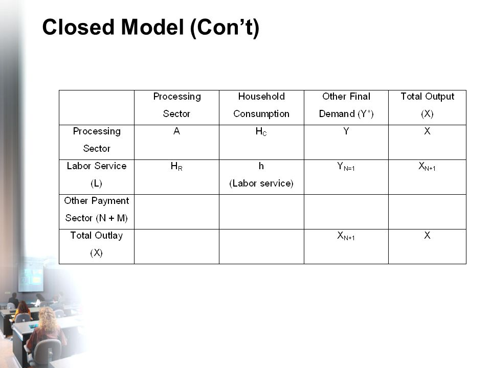 Persamaan Matematis Closed Model = Vektor total output yang memasukkan sektor rumah tangga sebagai endogenous faktor, ukuran (N+1) x 1 = Vektor permintaan akhir yang memasukkan sektor rumah tangga sebagai endogenous faktor, ukuran (N+1) x 1 = Matrik koefisienteknik yang memasukan sektor rumah tangga sebagai endogenous faktor, dengan ukuran (N+1) x (N+1)