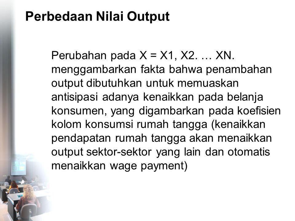 Perbedaan Nilai Output Perubahan pada X = X1, X2. … XN. menggambarkan fakta bahwa penambahan output dibutuhkan untuk memuaskan antisipasi adanya kenai