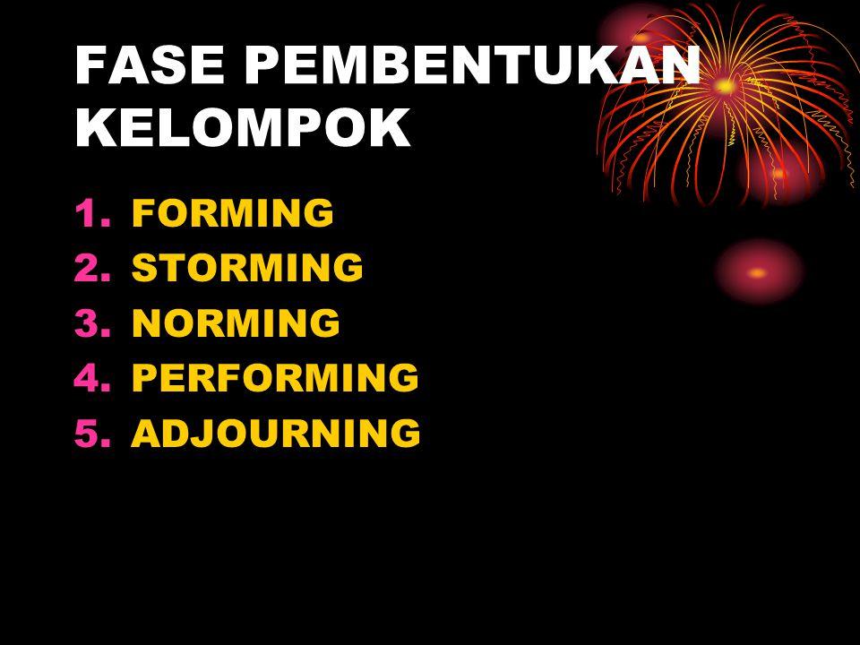 FASE PEMBENTUKAN KELOMPOK 1.FORMING 2.STORMING 3.NORMING 4.PERFORMING 5.ADJOURNING
