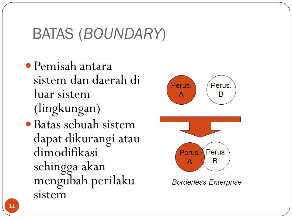 BATAS (BOUNDARY) 11  Pemisah antara sistem dan daerah di luar sistem (lingkungan)  Batas sebuah sistem dapat dikurangi atau dimodifikasi sehingga ak